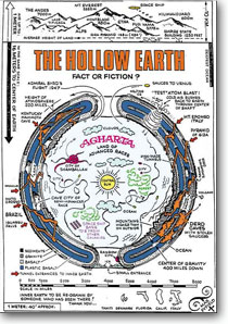hollow-earth-diagram_200